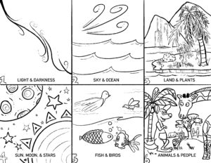biblical creation coloring activity sheet